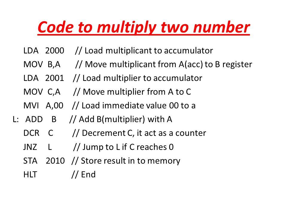 Delay of Instructions Performance/delay of each instruction MVI C, FFH 7 T-State LOOP: DCR C 4 T-State JNZ LOOP 7/10 T-State Performance of other INS ADD R 4 T-State ADD M 7 T-State CALL addr 18 T-State F=Fetch with 4 State, S=Fetch with 6 State, R=Memory Read, W=Memory Write F F R R F F F F R R R R F F F F R R S S R R R R W W W W