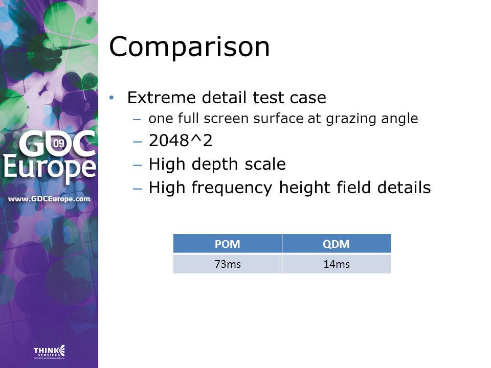 Comparison Extreme detail test case – one full screen surface at grazing angle – 2048^2 – High depth scale – High frequency height field details POMQDM 73ms14ms