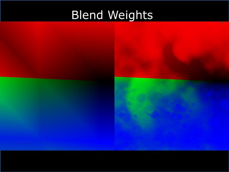 Blend Weights
