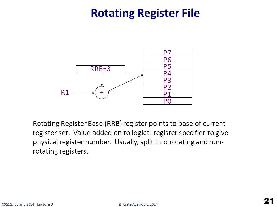 © Krste Asanovic, 2014CS252, Spring 2014, Lecture 9 Rotating Register File 21 P0 P1 P2 P3 P4 P5 P6 P7 RRB=3 + R1 Rotating Register Base (RRB) register points to base of current register set.