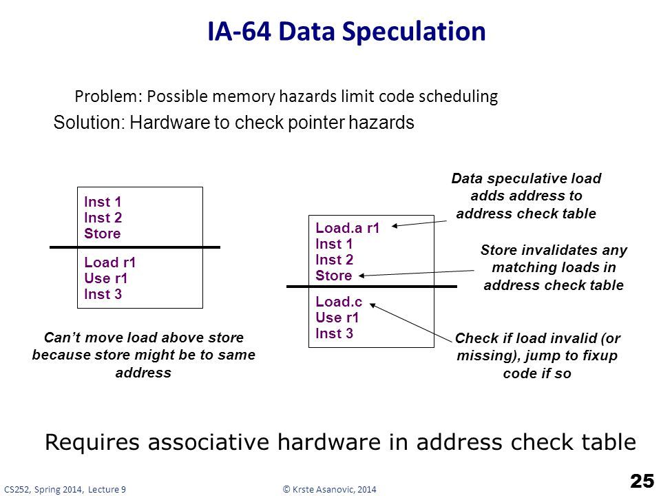 © Krste Asanovic, 2014CS252, Spring 2014, Lecture 9 IA-64 Data Speculation 25 Problem: Possible memory hazards limit code scheduling Requires associative hardware in address check table Inst 1 Inst 2 Store Load r1 Use r1 Inst 3 Can't move load above store because store might be to same address Load.a r1 Inst 1 Inst 2 Store Load.c Use r1 Inst 3 Data speculative load adds address to address check table Store invalidates any matching loads in address check table Check if load invalid (or missing), jump to fixup code if so Solution: Hardware to check pointer hazards