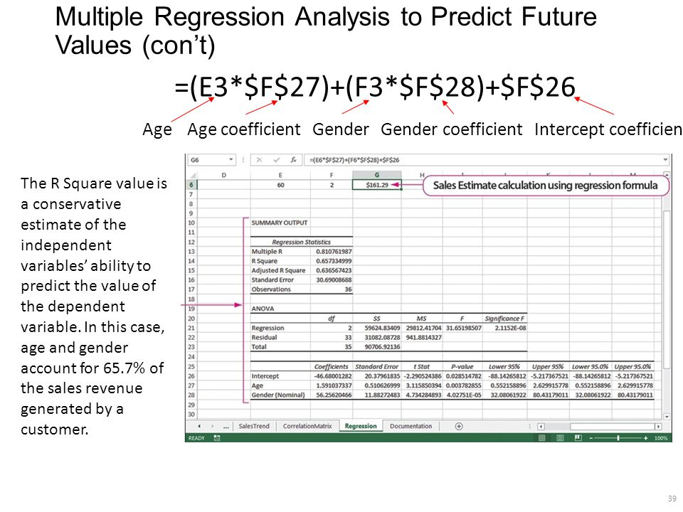 39 Multiple Regression Analysis to Predict Future Values (con't) =(E3*$F$27)+(F3*$F$28)+$F$26 Age coefficientAgeGenderGender coefficientIntercept coefficient The R Square value is a conservative estimate of the independent variables' ability to predict the value of the dependent variable.