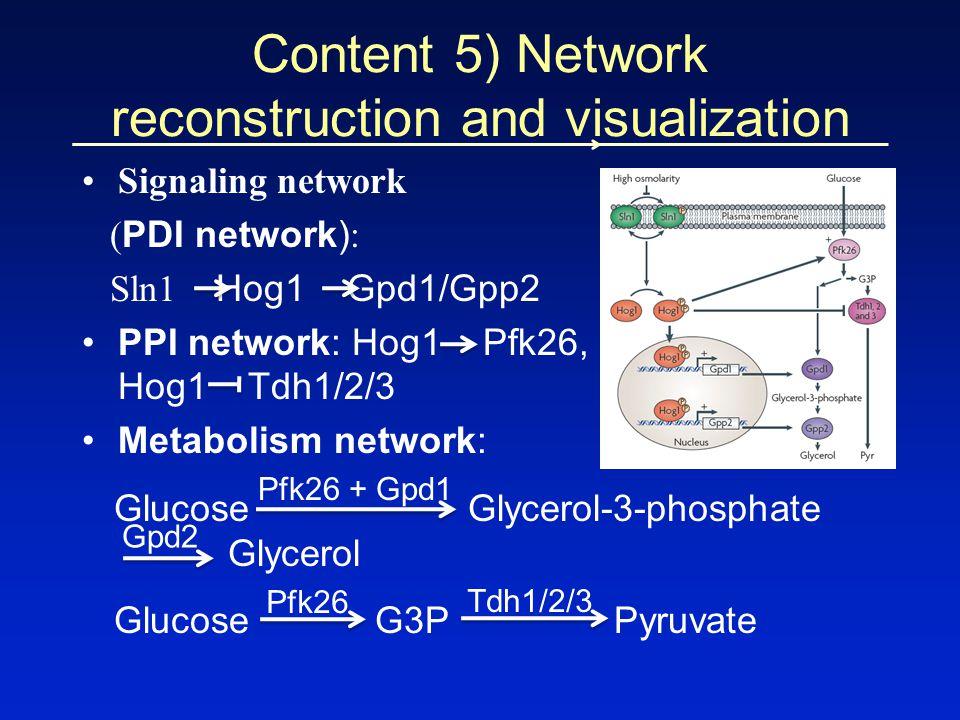Content 5) Network reconstruction and visualization Signaling network ( PDI network) : Sln1 Hog1 Gpd1/Gpp2 PPI network: Hog1 Pfk26, Hog1 Tdh1/2/3 Meta