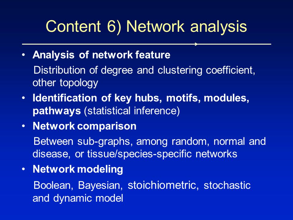 Content 6) Network analysis Analysis of network feature Distribution of degree and clustering coefficient, other topology Identification of key hubs, motifs, modules, pathways (statistical inference) Network comparison Between sub-graphs, among random, normal and disease, or tissue/species-specific networks Network modeling Boolean, Bayesian, stoichiometric, stochastic and dynamic model