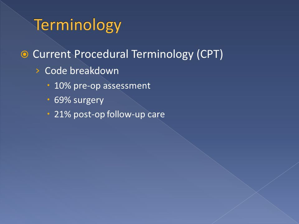  Current Procedural Terminology (CPT) › Code breakdown  10% pre-op assessment  69% surgery  21% post-op follow-up care