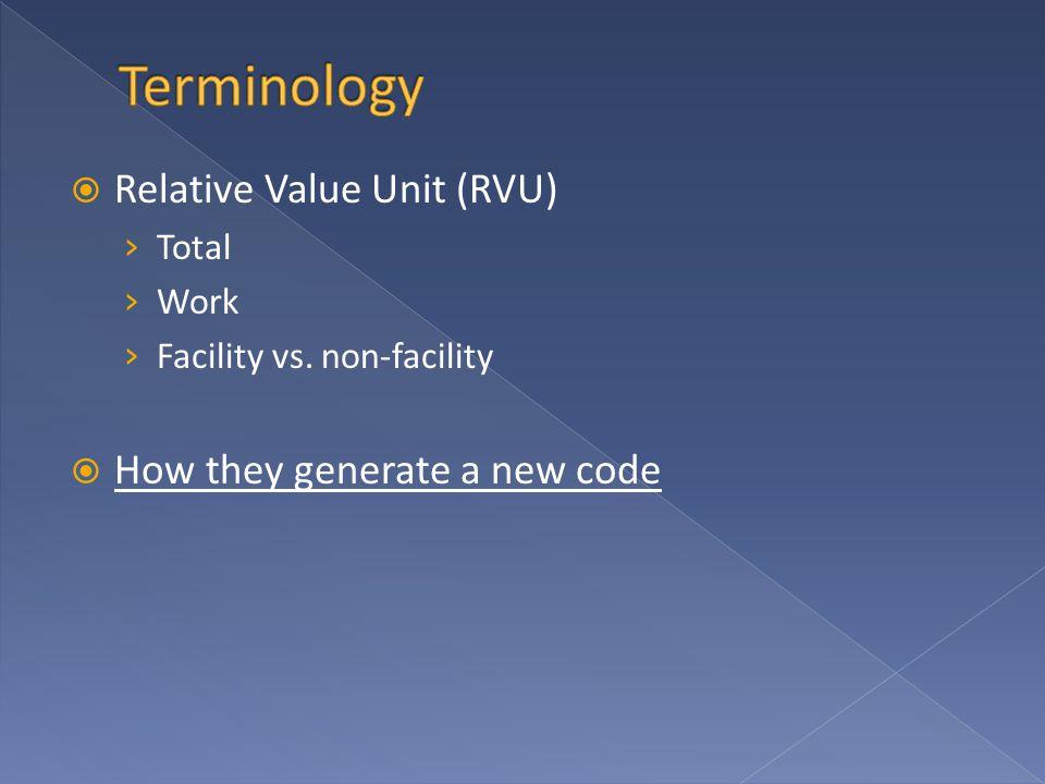  Relative Value Unit (RVU) › Total › Work › Facility vs.