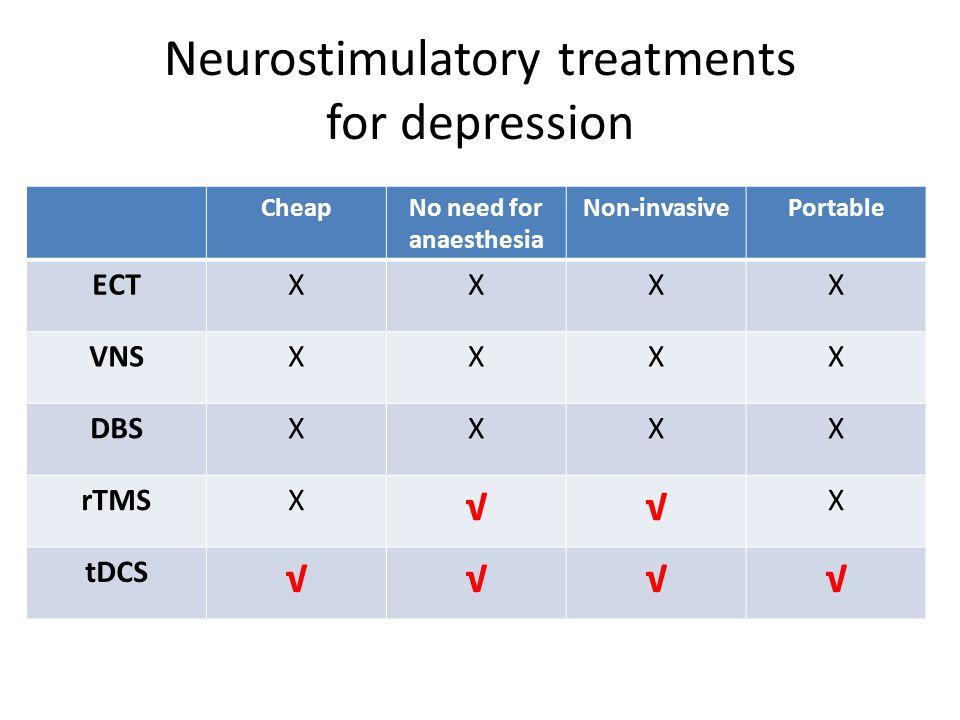 Neurostimulatory treatments for depression CheapNo need for anaesthesia Non-invasivePortable ECTXXXX VNSXXXX DBSXXXX rTMSX √√ X tDCS √√√√