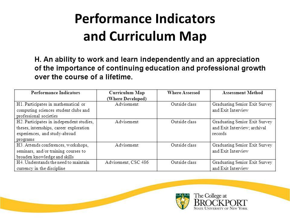 Performance Indicators and Curriculum Map Performance IndicatorsCurriculum Map (Where Developed) Where AssessedAssessment Method H1.