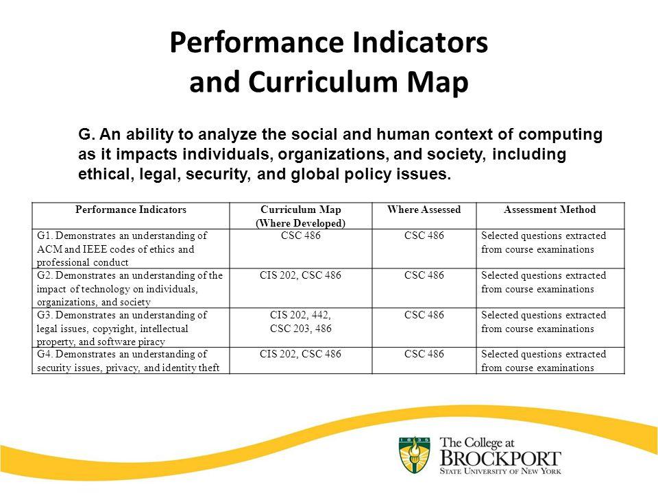 Performance Indicators and Curriculum Map Performance IndicatorsCurriculum Map (Where Developed) Where AssessedAssessment Method G1.