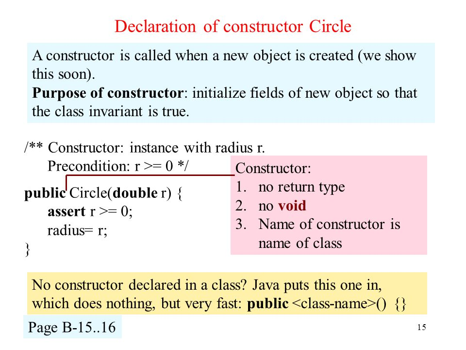Declaration of constructor Circle 15 /** Constructor: instance with radius r.