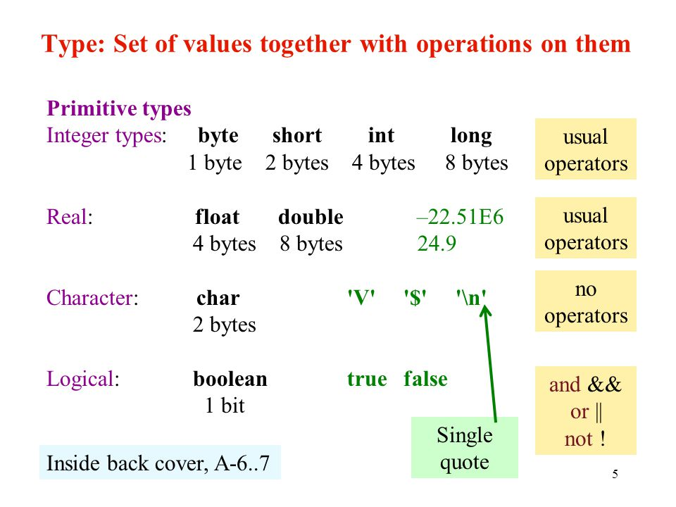 66 Casting among types (int) 3.2 casts double value 3.2 to an int any number type any number expression byte short int long float double narrow wider must be explicit cast, may truncate may be automatic cast Page A-9, inside back cover char is a number type: (int) V (char) 86 Unicode representation: 86 V V