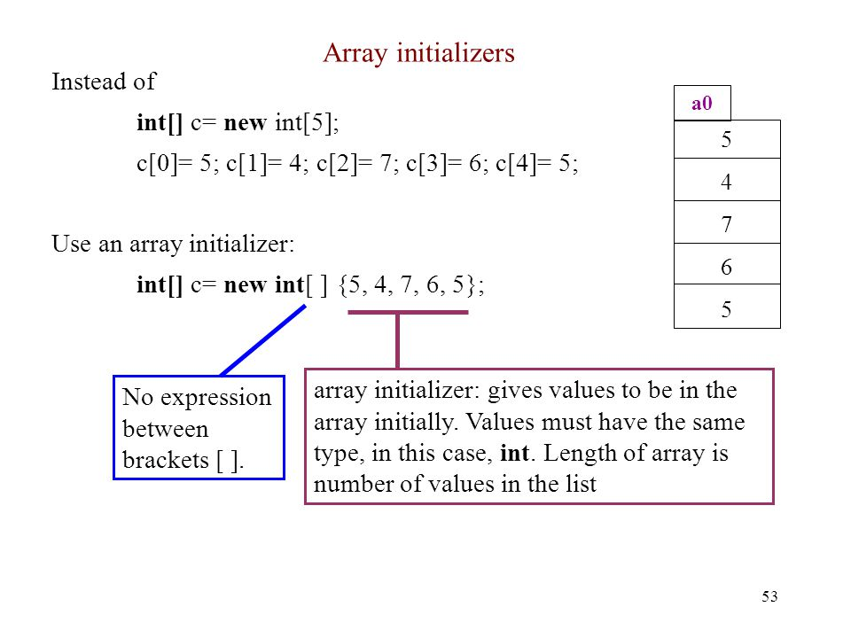 53 Array initializers Instead of int[] c= new int[5]; c[0]= 5; c[1]= 4; c[2]= 7; c[3]= 6; c[4]= 5; Use an array initializer: int[] c= new int[ ] {5, 4, 7, 6, 5}; 5476554765 a0 array initializer: gives values to be in the array initially.
