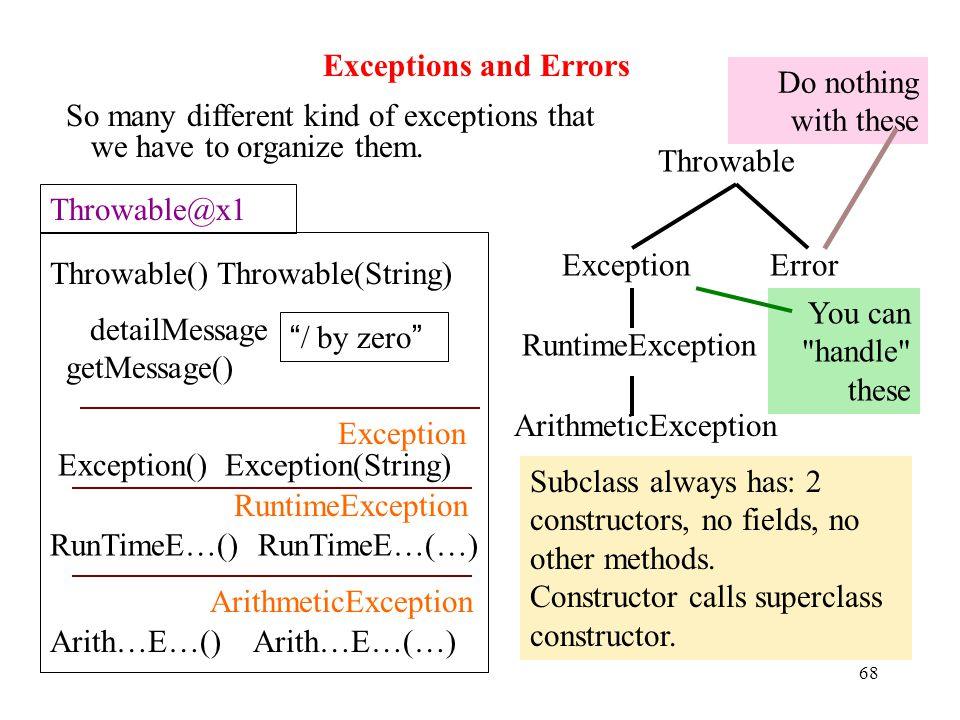 68 Exceptions and Errors So many different kind of exceptions that we have to organize them.