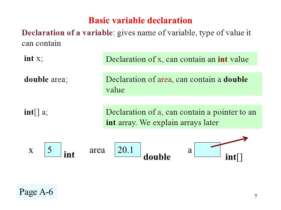 77 Basic variable declaration 5 x int Declaration of a variable: gives name of variable, type of value it can contain int x; Declaration of x, can contain an int value 20.1 area double double area;Declaration of area, can contain a double value int[] a;Declaration of a, can contain a pointer to an int array.