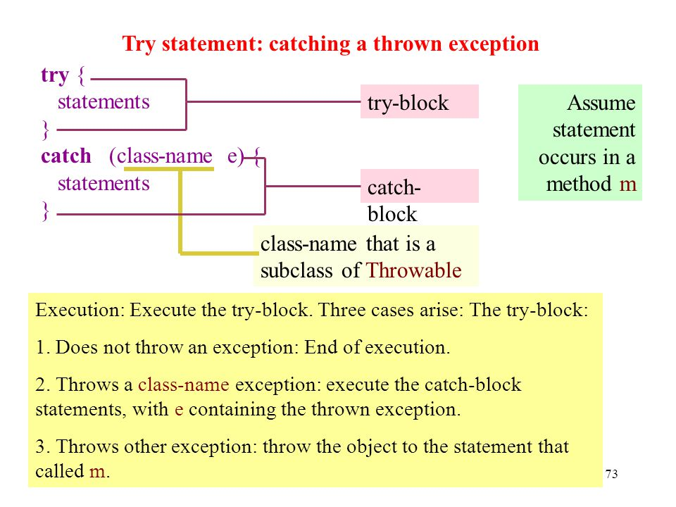 73 Try statement: catching a thrown exception try { statements } catch (class-name e) { statements } Execution: Execute the try-block.