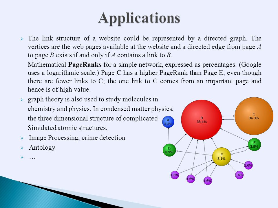  The link structure of a website could be represented by a directed graph.