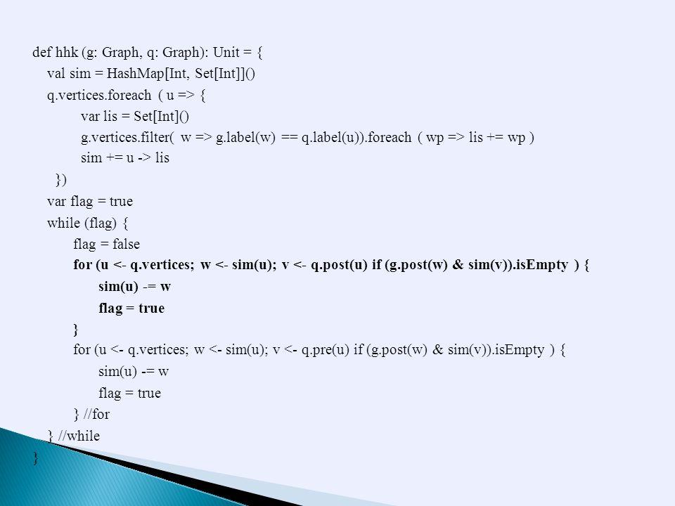 def hhk (g: Graph, q: Graph): Unit = { val sim = HashMap[Int, Set[Int]]() q.vertices.foreach ( u => { var lis = Set[Int]() g.vertices.filter( w => g.label(w) == q.label(u)).foreach ( wp => lis += wp ) sim += u -> lis }) var flag = true while (flag) { flag = false for (u <- q.vertices; w <- sim(u); v <- q.post(u) if (g.post(w) & sim(v)).isEmpty ) { sim(u) -= w flag = true } for (u <- q.vertices; w <- sim(u); v <- q.pre(u) if (g.post(w) & sim(v)).isEmpty ) { sim(u) -= w flag = true } //for } //while }