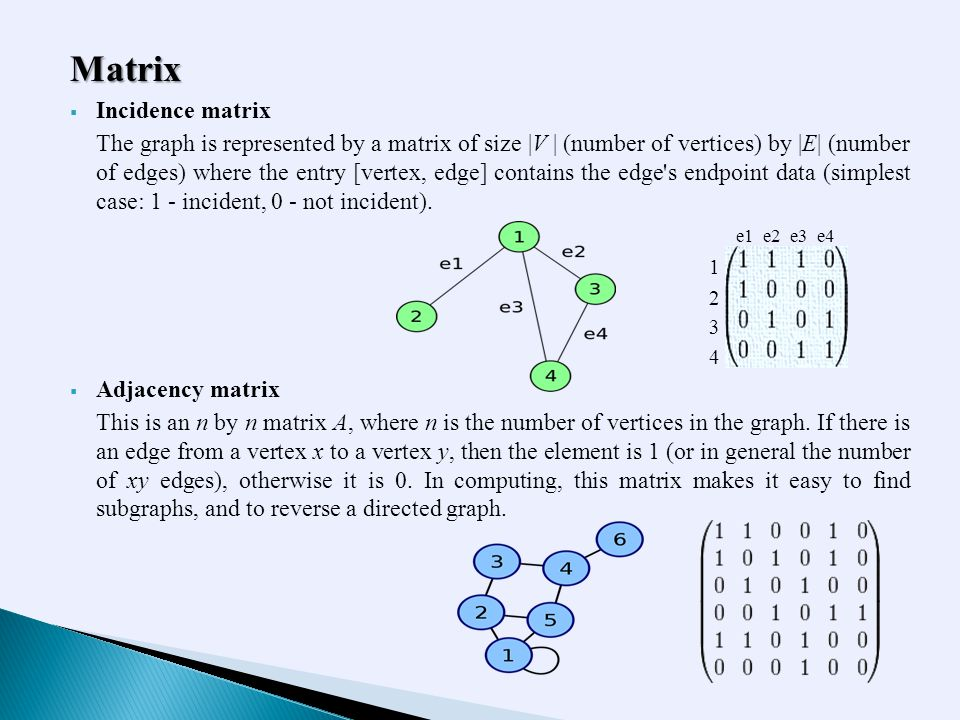 Matrix  Distance matrix A symmetric n by n matrix D, where n is the number of vertices in the graph.