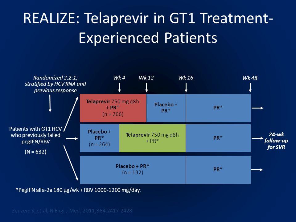 REALIZE: Telaprevir in GT1 Treatment- Experienced Patients Zeuzem S, et al.