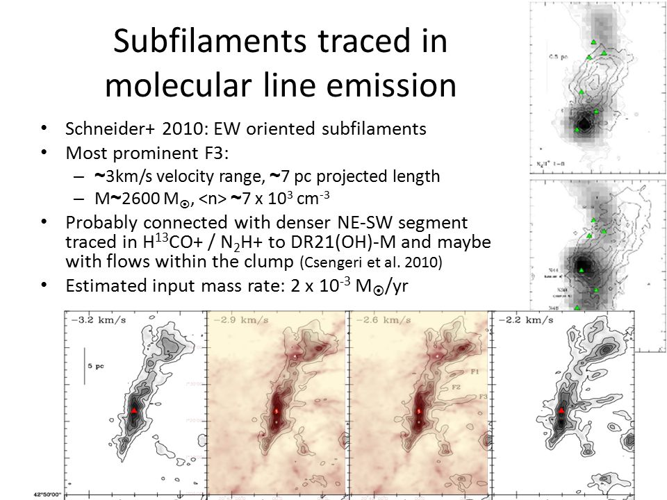 Subfilaments traced in molecular line emission Schneider+ 2010: EW oriented subfilaments Most prominent F3: –~ 3km/s velocity range, ~ 7 pc projected length – M ~ 2600 M , ~ 7 x 10 3 cm -3 Probably connected with denser NE-SW segment traced in H 13 CO+ / N 2 H+ to DR21(OH)-M and maybe with flows within the clump (Csengeri et al.