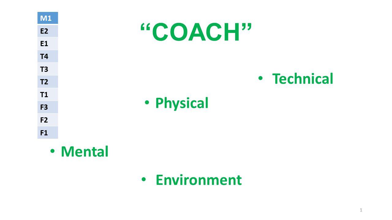 COACH Mental Physical Technical Environment 1 M1 E2 E1 T4 T3 T2 T1 F3 F2 F1