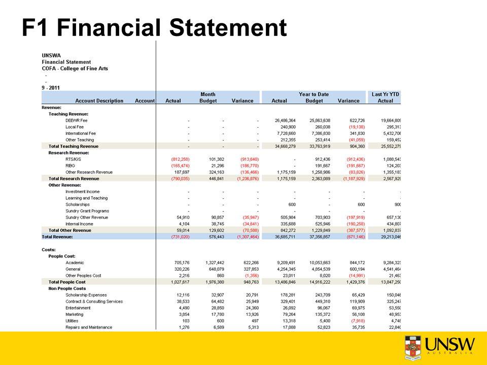 F1 Financial Statement