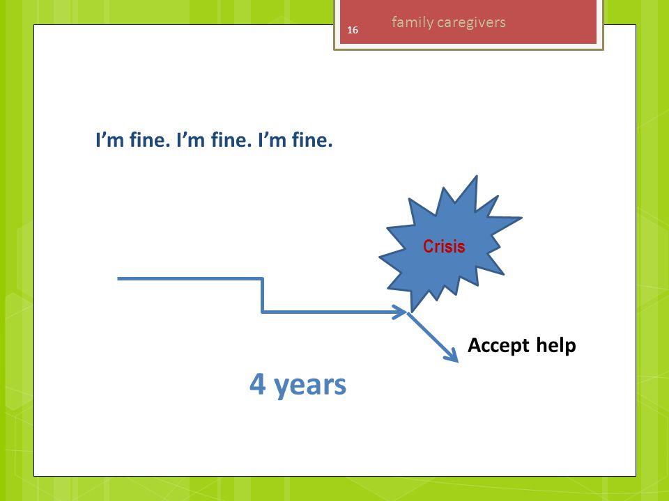 4 years I'm fine. I'm fine. I'm fine. 16 Crisis Accept help family caregivers