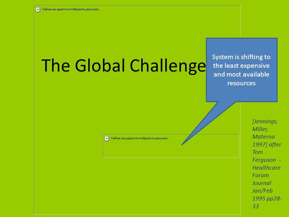 The Global Challenge......