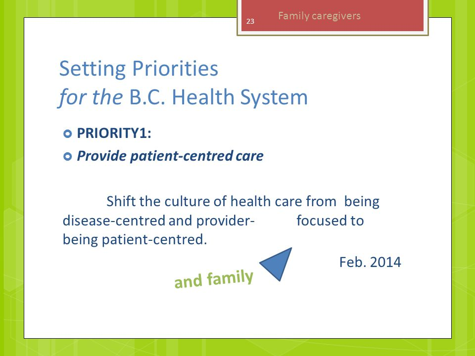 Family caregivers Setting Priorities for the B.C.