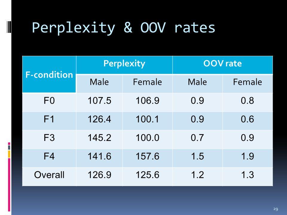 Perplexity & OOV rates F-condition PerplexityOOV rate MaleFemaleMaleFemale F0107.5106.90.90.8 F1126.4100.10.90.6 F3145.2100.00.70.9 F4141.6157.61.51.9 Overall126.9125.61.21.3 29