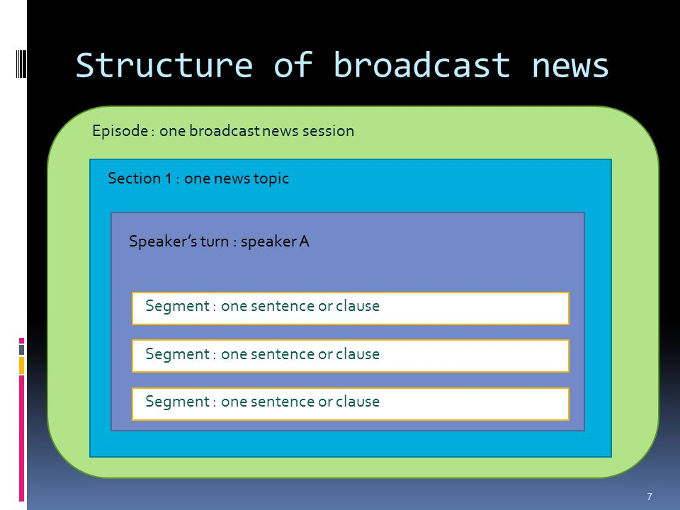 Episode : one broadcast news session Structure of broadcast news 7 Section 1 : one news topic Speaker's turn : speaker A Segment : one sentence or cla