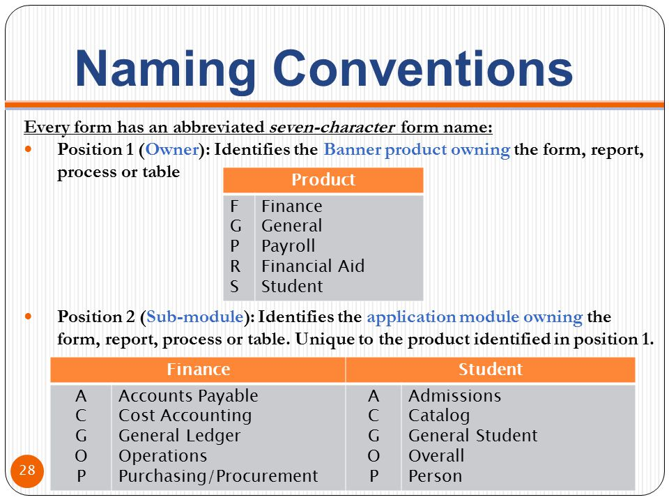 Naming Conventions Every form has an abbreviated seven-character form name: Position 1 (Owner): Identifies the Banner product owning the form, report, process or table Position 2 (Sub-module): Identifies the application module owning the form, report, process or table.