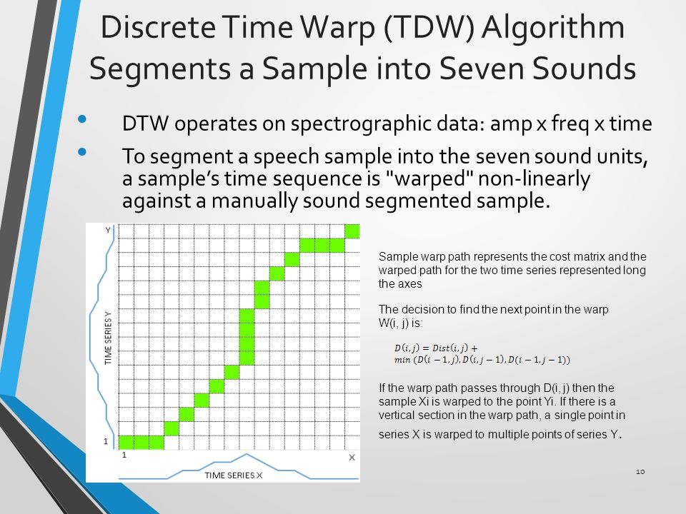 Discrete Time Warp (TDW) Algorithm Segments a Sample into Seven Sounds DTW operates on spectrographic data: amp x freq x time To segment a speech samp
