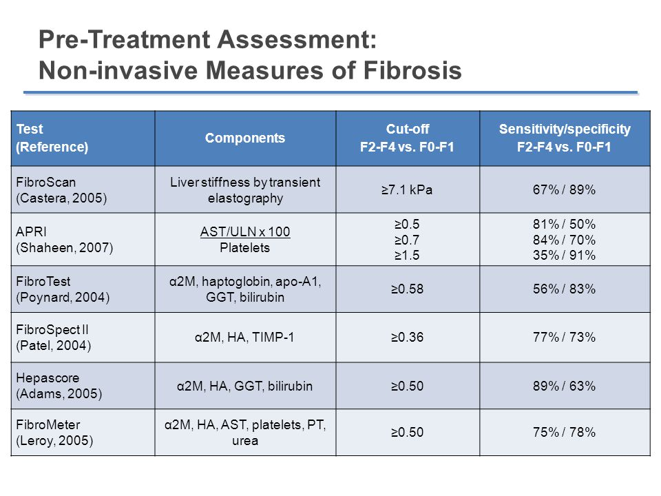  Assessment of Disease Severity  All patients with HCV should have an assessment for the severity of liver fibrosis.