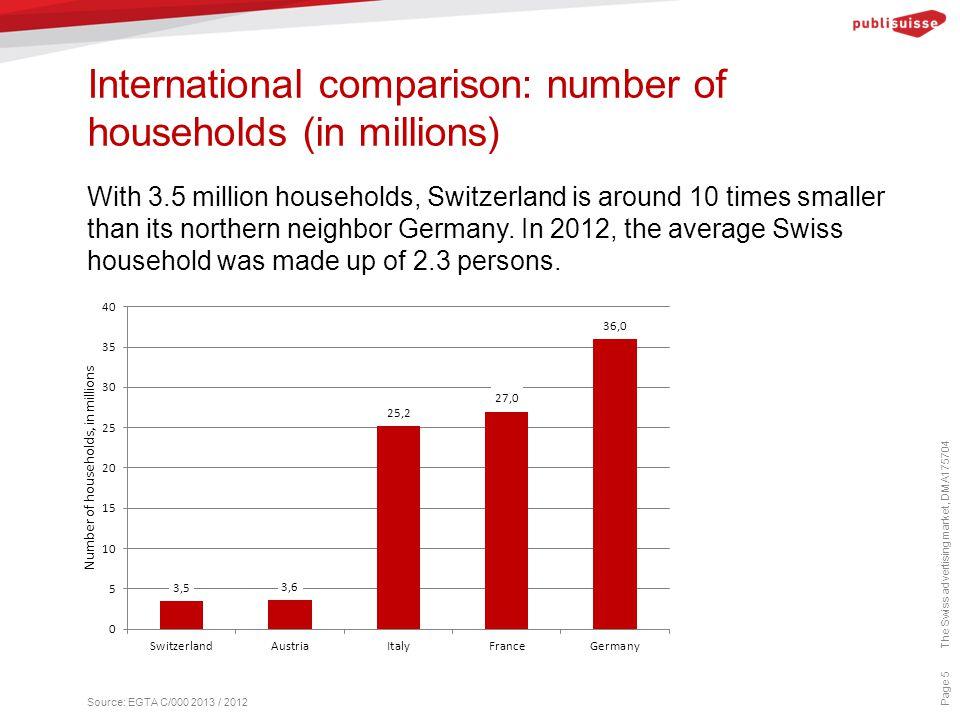 Urban conurbations and agglomerations – Switzerland s five largest agglomerations and cities Switzerland s largest urban agglomeration is Zurich.