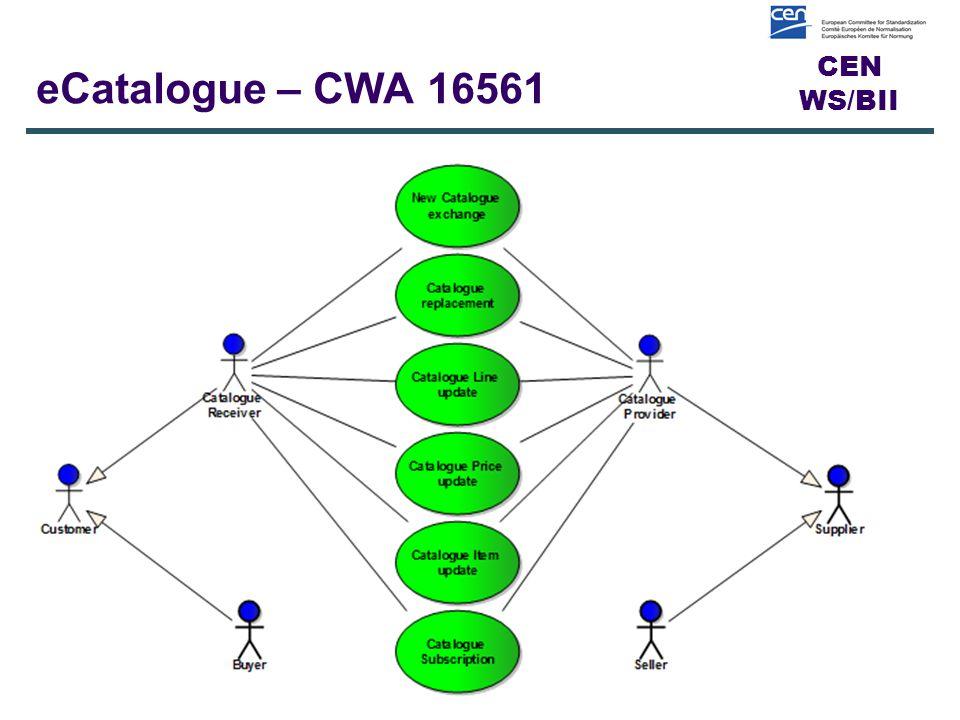 CEN WS/BII eCatalogue – CWA 16561