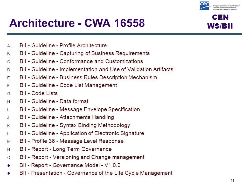 CEN WS/BII Architecture - CWA 16558 A. BII - Guideline - Profile Architecture B.