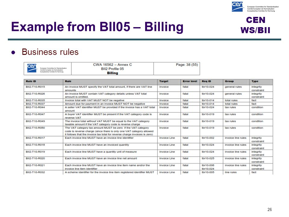 CEN WS/BII Example from BII05 – Billing 26 Business rules