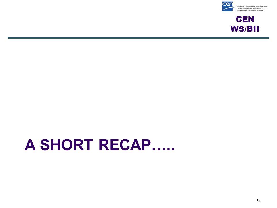 CEN WS/BII A SHORT RECAP….. 31