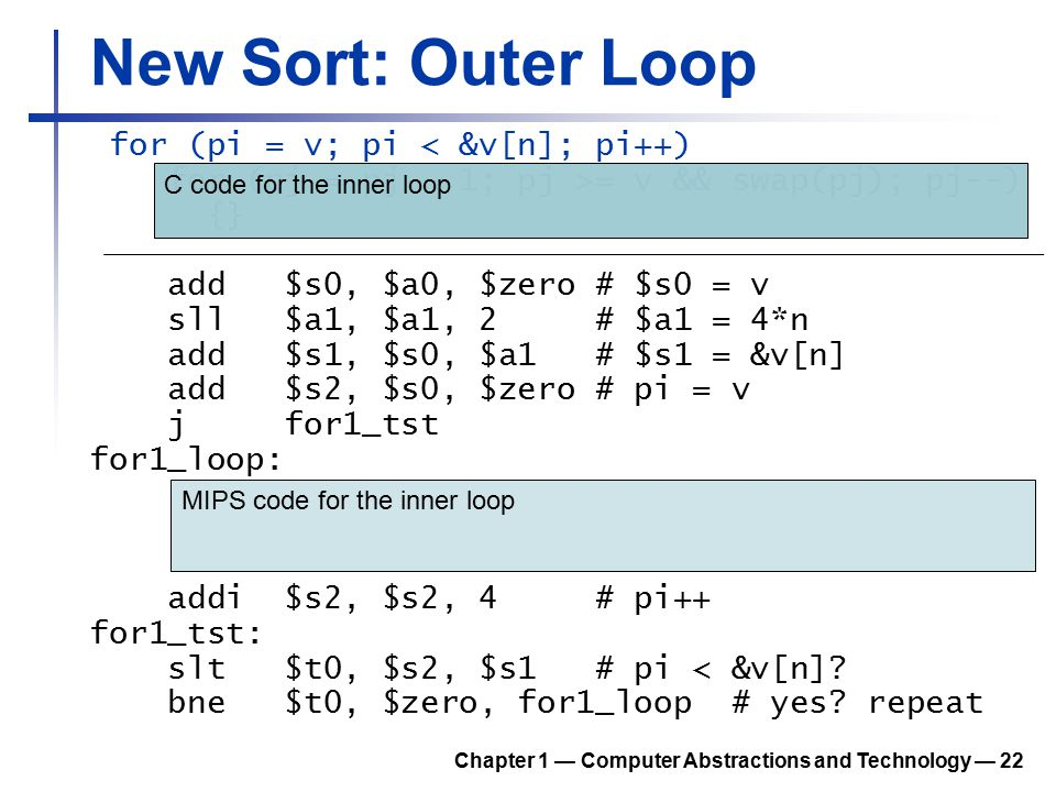 New Sort: Outer Loop for (pi = v; pi < &v[n]; pi++) for (pj = pj - 1; pj >= v && swap(pj); pj--) {} add $s0, $a0, $zero # $s0 = v sll $a1, $a1, 2 # $a