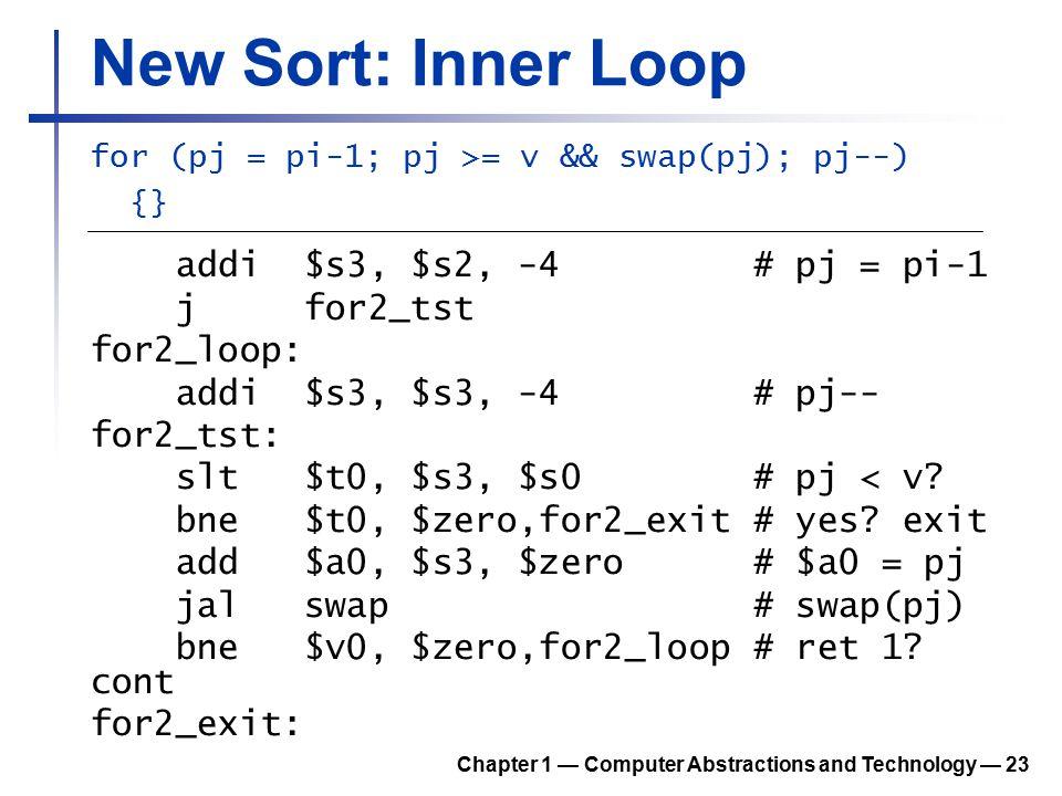 New Sort: Inner Loop for (pj = pi-1; pj >= v && swap(pj); pj--) {} addi $s3, $s2, -4 # pj = pi-1 j for2_tst for2_loop: addi $s3, $s3, -4 # pj-- for2_t