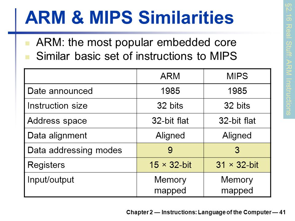 Chapter 2 — Instructions: Language of the Computer — 41 ARM & MIPS Similarities ARM: the most popular embedded core Similar basic set of instructions