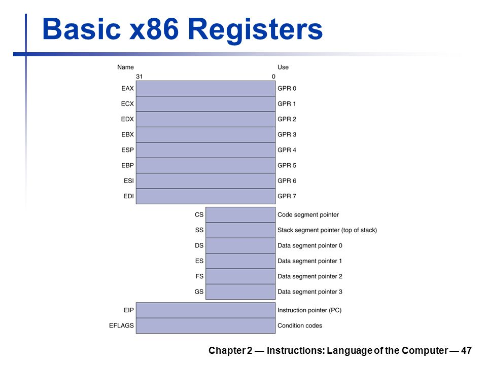 Chapter 2 — Instructions: Language of the Computer — 47 Basic x86 Registers