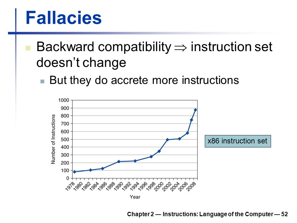 Chapter 2 — Instructions: Language of the Computer — 52 Fallacies Backward compatibility  instruction set doesn't change But they do accrete more ins