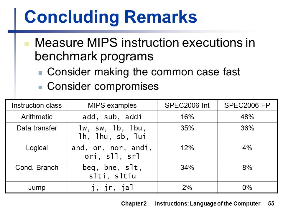 Chapter 2 — Instructions: Language of the Computer — 55 Concluding Remarks Measure MIPS instruction executions in benchmark programs Consider making t