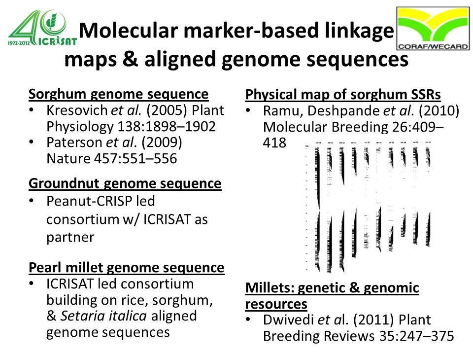 Physical map of sorghum SSRs Ramu, Deshpande et al. (2010) Molecular Breeding 26: 409–418