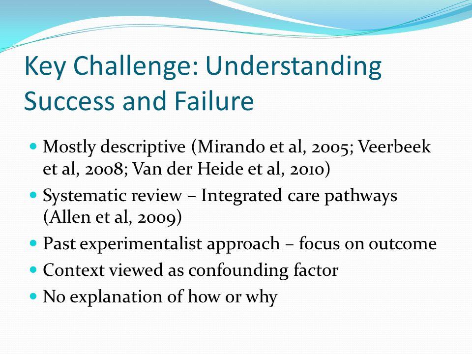 Key Challenge: Understanding Success and Failure Mostly descriptive (Mirando et al, 2005; Veerbeek et al, 2008; Van der Heide et al, 2010) Systematic review – Integrated care pathways (Allen et al, 2009) Past experimentalist approach – focus on outcome Context viewed as confounding factor No explanation of how or why