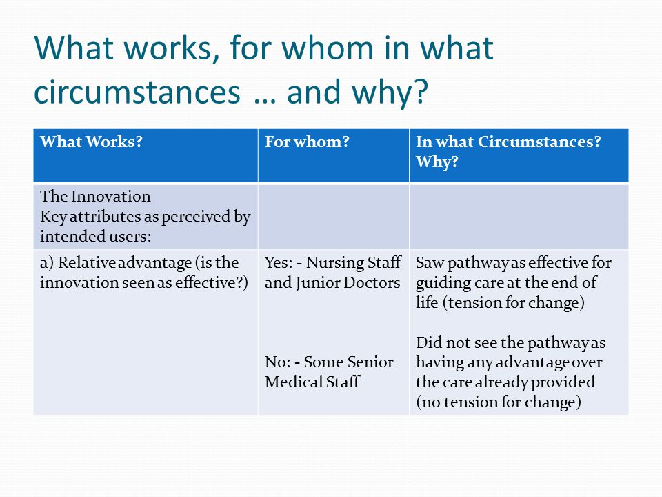 What works, for whom in what circumstances … and why? What Works?For whom?In what Circumstances? Why? The Innovation Key attributes as perceived by in