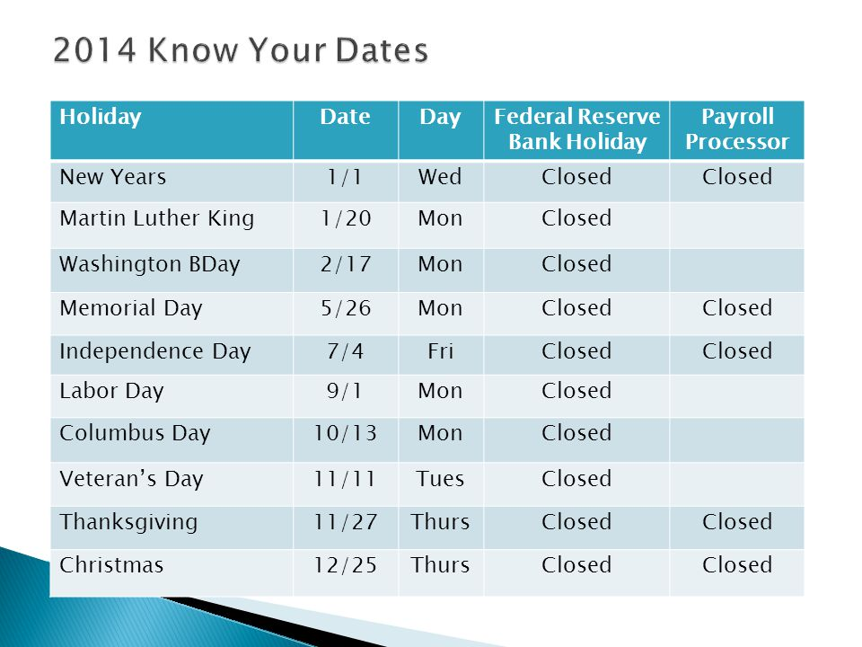 HolidayDateDayFederal Reserve Bank Holiday Payroll Processor New Years1/1WedClosed Martin Luther King1/20MonClosed Washington BDay2/17MonClosed Memorial Day5/26MonClosed Independence Day7/4FriClosed Labor Day9/1MonClosed Columbus Day10/13MonClosed Veteran's Day11/11TuesClosed Thanksgiving11/27ThursClosed Christmas12/25ThursClosed