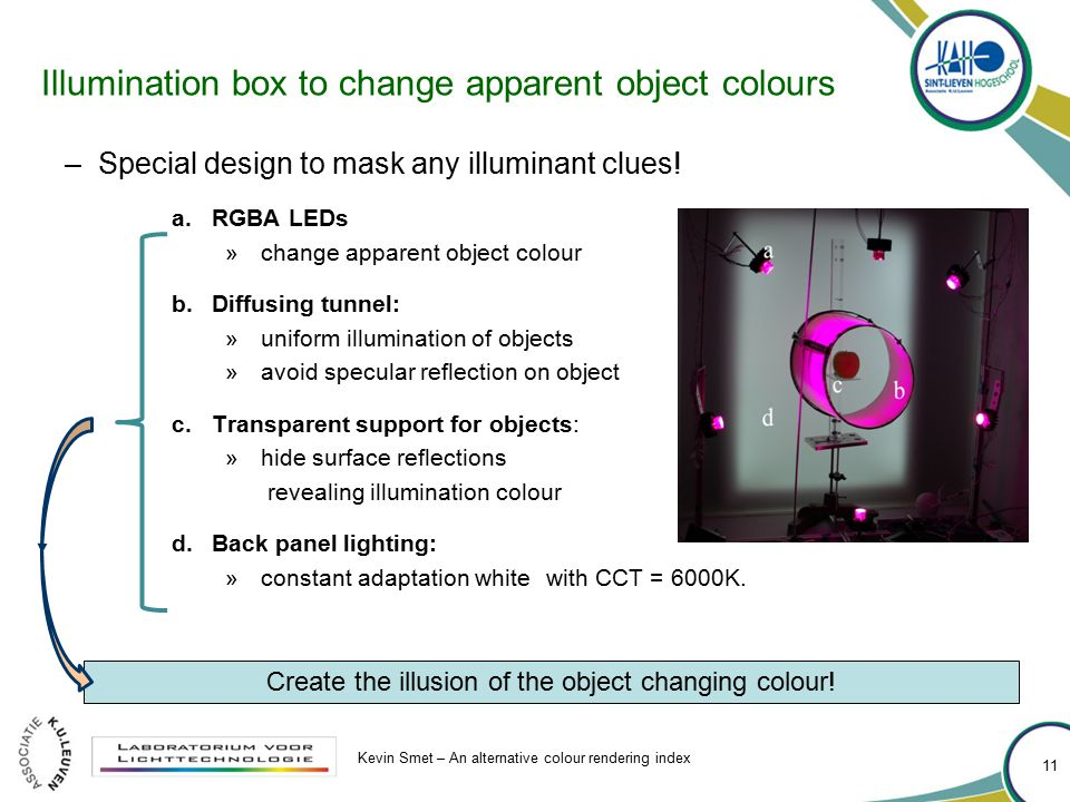 Illumination box to change apparent object colours –Special design to mask any illuminant clues! a.RGBA LEDs »change apparent object colour b.Diffusin